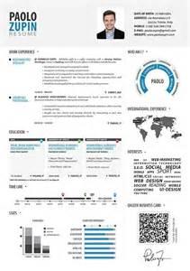 curriculum vitae voorbeeld word document 15 voorbeelden van creatieve cv 39 s marketing communicatie vacatures