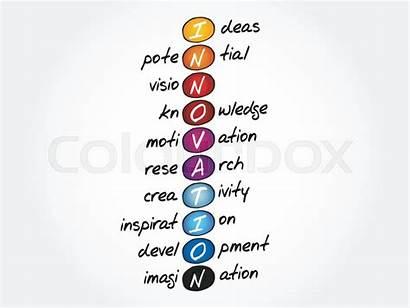 Innovation Acronym Vector Motivation Vision Knowledge Concept