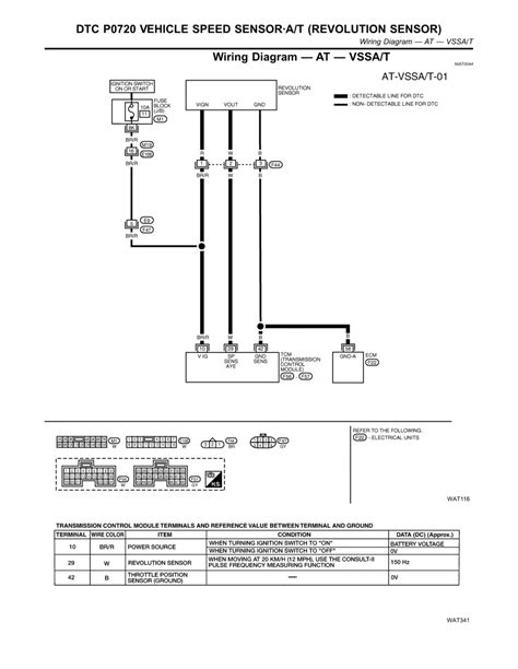 repair guides automatic transaxle 2001 dtc p0720