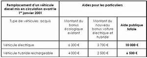 Crossover Hybride Comparatif : prime d etat pour voiture hybride dm service ~ Maxctalentgroup.com Avis de Voitures