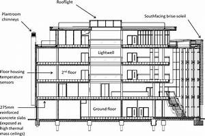 Section Drawing Of The Case Study Building