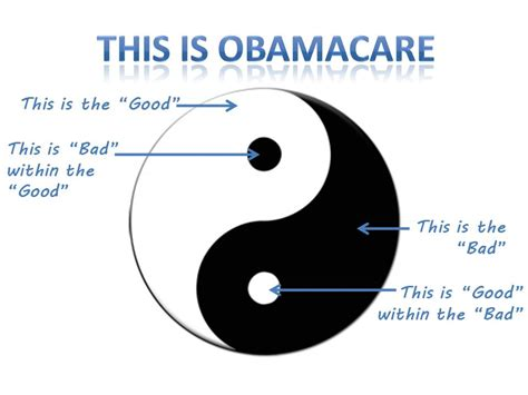 Is Obamacare Good Four Years Of Change What Has Obamacare Meant For Pre Tax