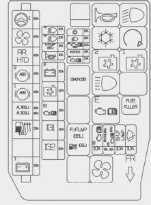 Hyundai Accent Fuse Box Diagram Auto Genius