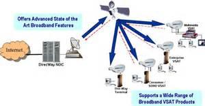 home design diagram aims network solution