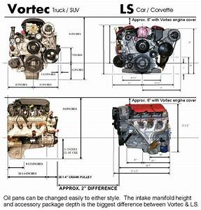 Clarification  Everyone Consistently Calls A Vortec An Ls