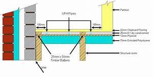 Timber-joist-diagram