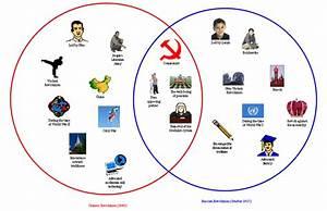 cuban missile crisis argumentative essay