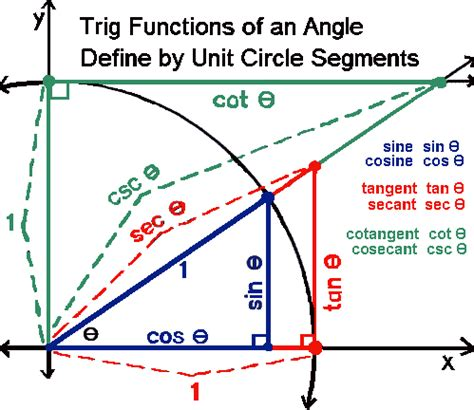 Calculus  Geometric Intuition For Derivatives Of Basic. Document Management Market Size. Computer Science In Canada Buy Google Stocks. Pest Control In San Jose Speed Queen Warranty. Old Republic Home Warranty Coverage. Chicago Womens Health Group Internet And Tv. Las Vegas Criminal Attorneys. Harvard Executive Mba Online. Buying Salvage Cars From Insurance Companies
