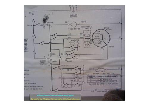 solucionado motor de lavadora whirlpool adaptarlo a otro modelo whirlpoo whirlpool yoreparo