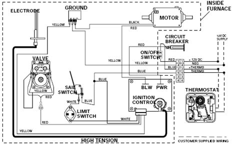 Wiring Diagram Atwood Furnace by Hydro Furnace Wiring Diagram Furnace Installation