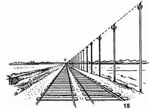 Perspektive Zeichnen Raum : was haben die anschaulichkeit der nichteuklidischen geometrie und einsteins relativit tstheorie ~ Orissabook.com Haus und Dekorationen