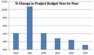 Future Planetary Exploration: FY11 NASA Budget Proposal ...