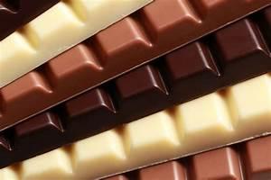 Schokolade Auf Rechnung Bestellen : s es am see ~ Themetempest.com Abrechnung