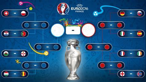 Euro 2020) هي النسخة السادسة عشرة من بطولة أمم أوروبا. جدول مواعيد مباريات ومواجهات دور الستة عشر (16) من بطولة ...