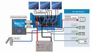 Kit Panneau Solaire Autoconsommation : kit solaire polyvalent easysolar victron 570wc ~ Premium-room.com Idées de Décoration