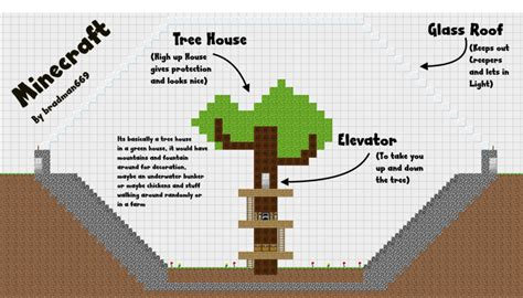 Pizzeria Dresser Wi Menu by Minecraft Survival House Floor Plans 28 Images Modern