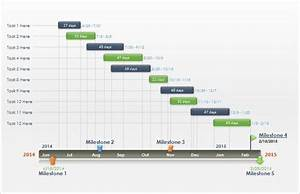 Gantt Chart Template 9 Free Sample Example Format
