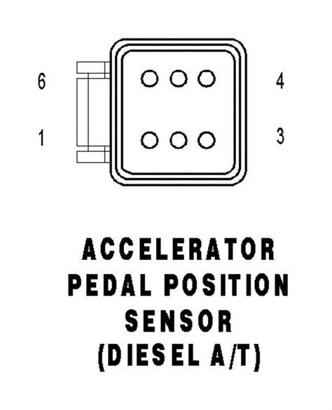 trotlle position sensor   p  p