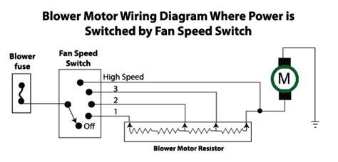 Blower Motor Doesn Work Ricks Free Auto Repair Advice