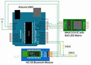 Arduino 8x8 Led Matrix Interface