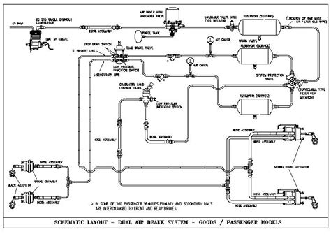 Air System Schematic by Air Brake System