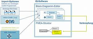Picture  Import Options For The Block Diagram Editor
