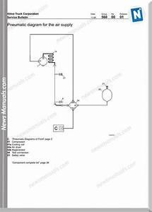 Wiring Diagram Volvo Fh