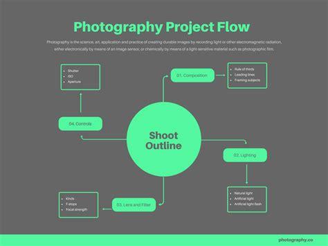 flowchart maker design custom flowcharts  canva