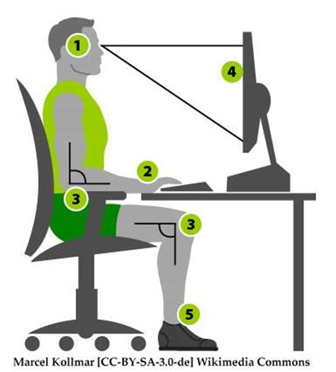bureau dictionnaire ergonomie du poste travail