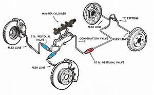 Ford Brake System Diagram