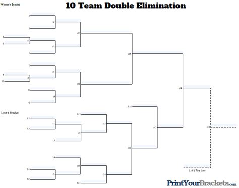 fillable  man seeded double elimination customizable
