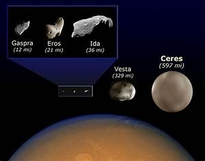 Asteroids Size Range (page 2) - Pics about space