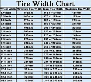 Tire Size Recommendation For 18x10 Rear Rennlist
