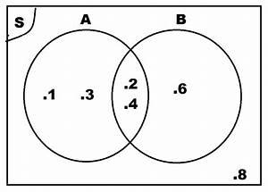 Pengertian Diagram Venn  Contoh Soal Dan Pembahasannya