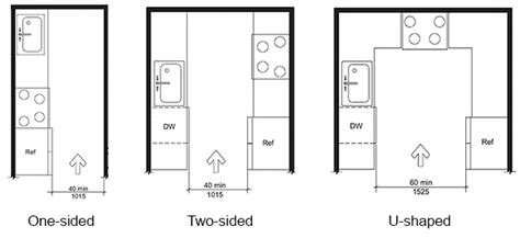Galley Kitchen With Island Floor Plans - are nyc 39 s micro apartments much smaller decoder