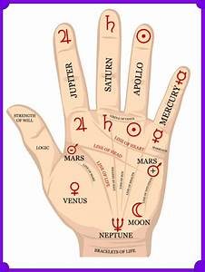 How Do I Find My Astrology Chart Palm Reading Answering The Most Popular Questions