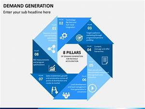 demand generation powerpoint template sketchbubble With demand generation plan template
