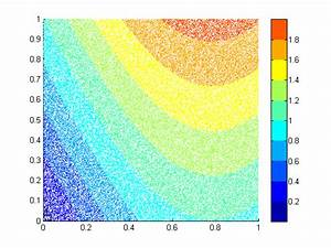 Matlab  Scatter Plots With High Number Of Datapoints
