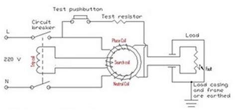 Earth Leakage Circuit Breaker Wiring Diagram by Earth Leakage Circuit Breaker Elcb Working Principle