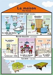 Maison A Part : 1000 images about la maison on pinterest ~ Voncanada.com Idées de Décoration
