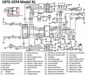 Harley Softail Voltage Regulator Wiring Diagram : wiring an xlh harley davidson forums ~ A.2002-acura-tl-radio.info Haus und Dekorationen