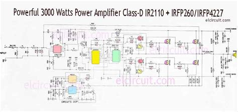 Watts Power Amplifier Class Mosfet Irfp