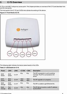 Arista Networks C75 Airtight Access Point User Manual C 75