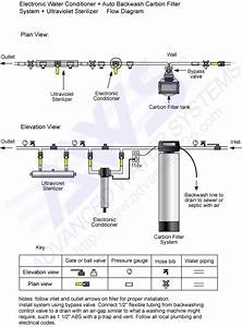 Diagrams For Plumbing  U0026 Piping Schematics