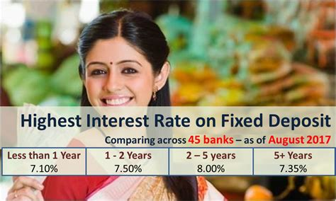 Highest Interest Rate On Bank Fixed Deposits (fd)  August. Cop Signs. Concept Map Signs. Dessert Signs. Crime Signs. Nov Signs. German Signs Of Stroke. February 3rd Signs Of Stroke. Sunset Signs Of Stroke
