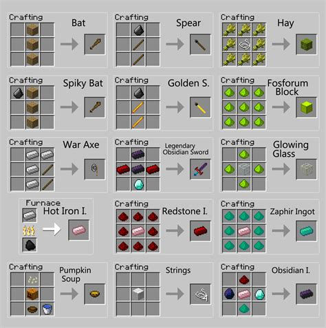 minecraft wiki crafting