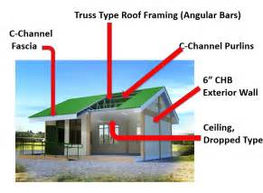 Philippines Roof Truss Types