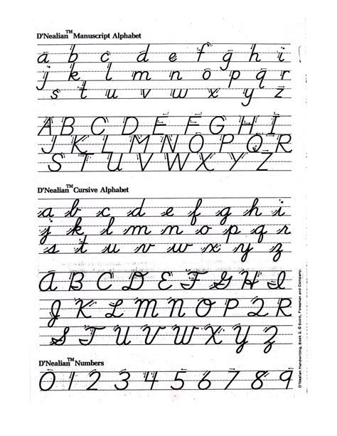 Use this printable worksheet to help your child practice writing in script with a simple tracing activity that includes every letter of the alphabet! Cursive Practice - Mrs. Cole 3