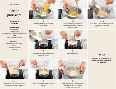 ecole de cuisine ferrandi restaurant l 39 école ferrandi publie lexique culinaire mon chef