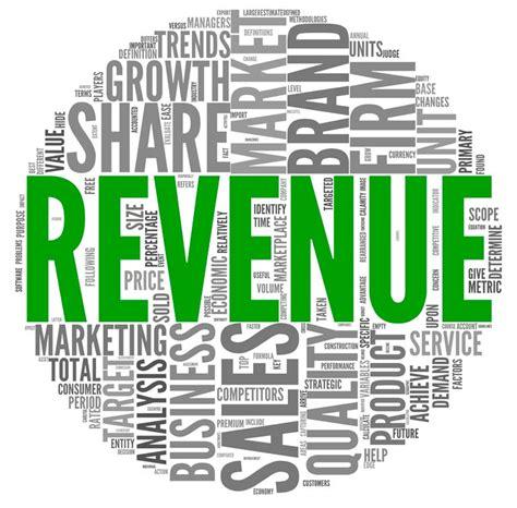 revenue management  saturday briefing